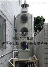 HJ-ZY-09高效廢氣處理設備供應