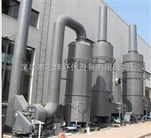工業濕式除塵器