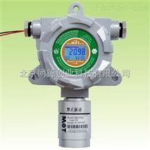 在线氨气检测仪HR100L-NH3