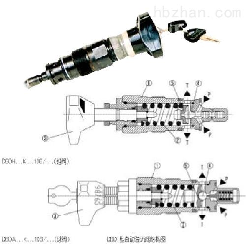 >> 【详细说明】 北京华德系列dbd型直动式溢流阀技术规格 通径图片