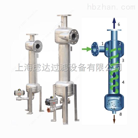 上海虑达过滤厂家直销离心式固液分离器