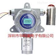 高精紅外原理測管道內在線式甲烷濃度檢測儀DTN660-CH4