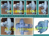 CX75S-0.37KW透浦式鼓风机