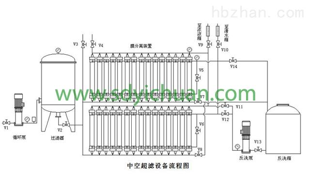 cx-1t 供应 龙门县医用反渗透设备 专业技术指导 品质保证