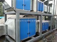 IWG-UV型工业除臭净化器