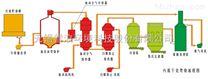 污泥干化焚烧处理系统