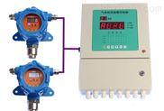 甲烷氣體濃度報警器 甲烷氣體泄漏報警器