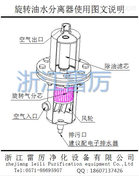 旋转油水分离器