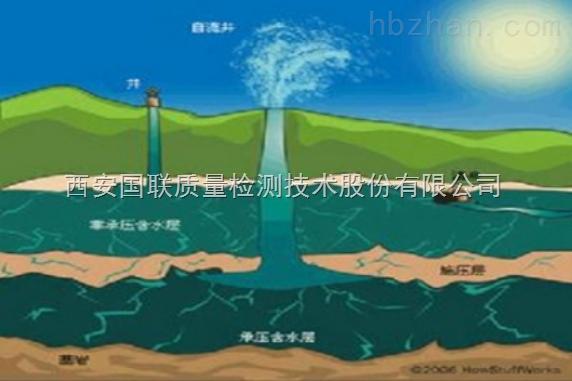 城镇污水检测费用