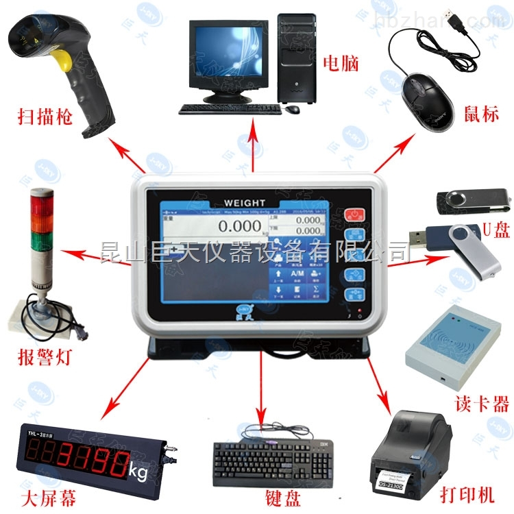 智能储存称重显示器 自动记录称重仪表 触摸屏操作地磅表头 大地磅小磅专配
