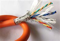 ZR-KGGRP電纜直銷