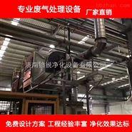 辽宁营口胶合板厂废气净化方案