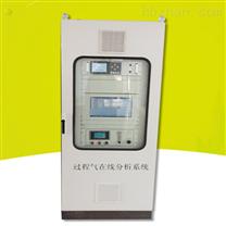 合成氨尿素在线气体分析系统