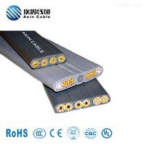 H05V2V2H2-F行车电缆厂家