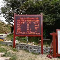 公园负氧离子在线监测系统