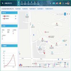 自助银行智慧安全用电系统解决方案