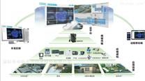 CET智慧水务·水处理智能监控平台