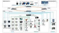 CET智能配电房及智能联切控制系统