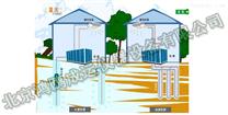 地源热泵智能监控系统