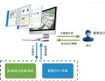CET企业智慧动力系统管理平台