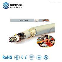 ANRBT900P高柔抗扭转机器人电缆ROBOT 900 P