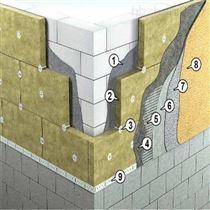 7公分外墙岩棉条板多少钱一包