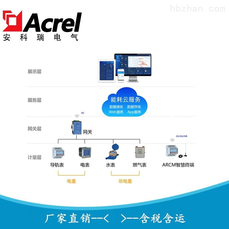 安科瑞电力能耗监测系统 能耗管理系统
