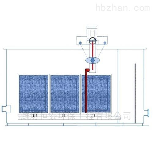 山东省纤维滤布滤池的优势