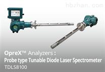 横河电机TDLS8100二极管激光光谱仪