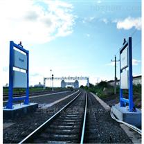 大型通道式火车辐射监测系统RJ11-2200