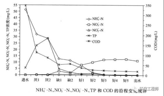 【行业研究】水务行业展望报告(上篇—行业分析)