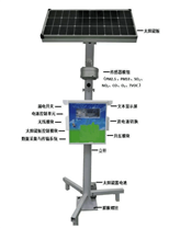 微型空气质量监测站 网格化空气监测系统