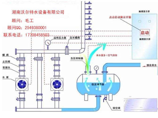 无塔供水设备报价 沃尔特水设备的水泵