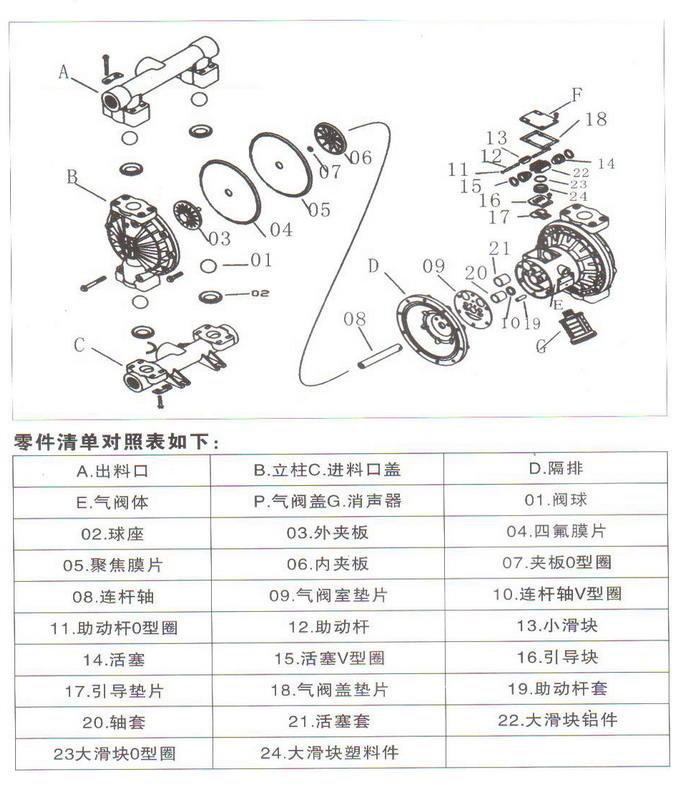 第五代气动隔膜泵结构图