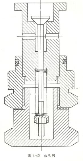 气阀的结构示意图