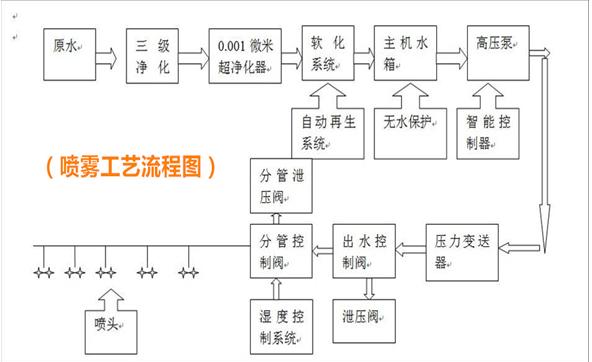 深圳市谷耐环保科技有限公司真诚地期待与您合作,构筑美好的未来