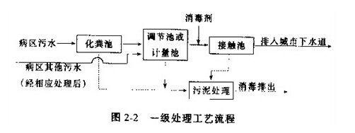电路 电路图 电子 原理图 502_188
