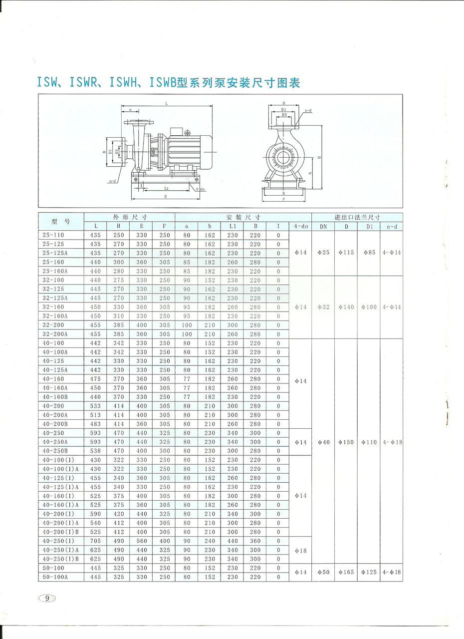 ISW离心泵安装尺寸图