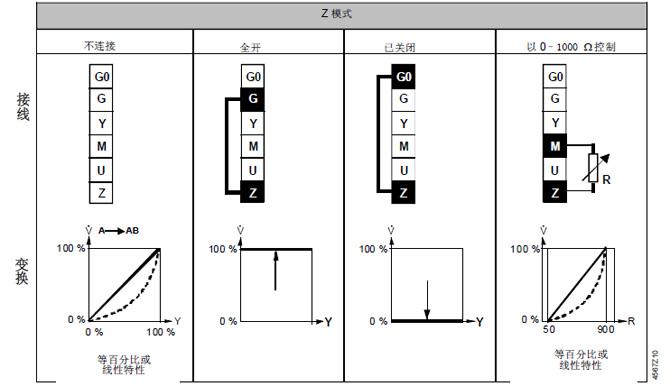 西门子电动执行器接线解析