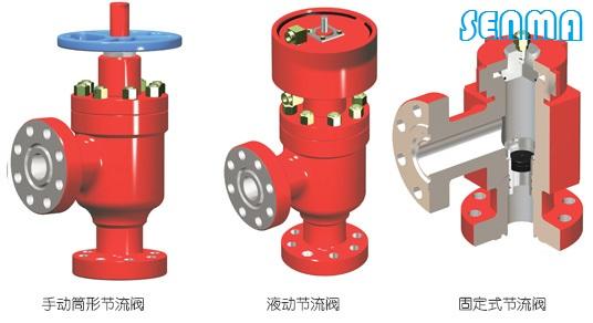 一,油田高压法兰节流阀l46y-45mpa工作原理图片