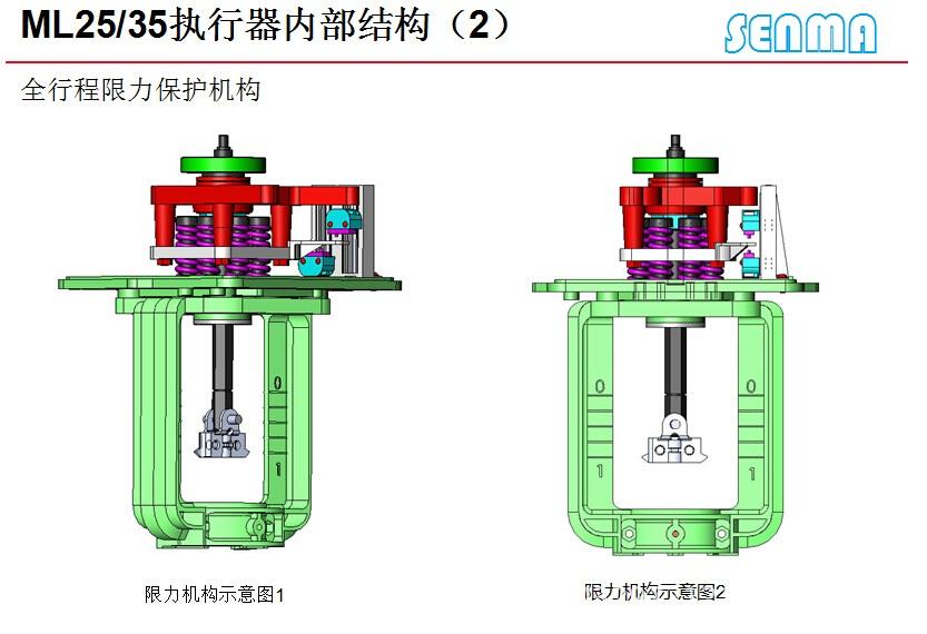 霍尼韦尔型电动调节阀cv系列