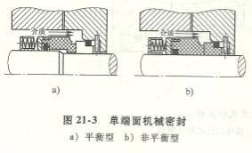 单端面机械密封结构图