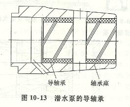 潜水泵的导轴承
