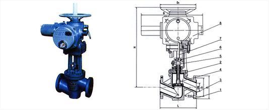 j941j电动 衬胶截止阀结构特点