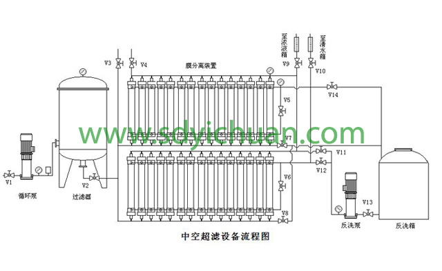 电路 电路图 电子 设计 素材 原理图 640_393
