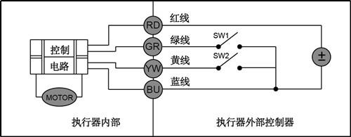 C-60P角度调节阀