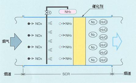 scr驱动电路