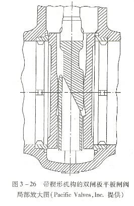 双闸板平板闸阀结构图