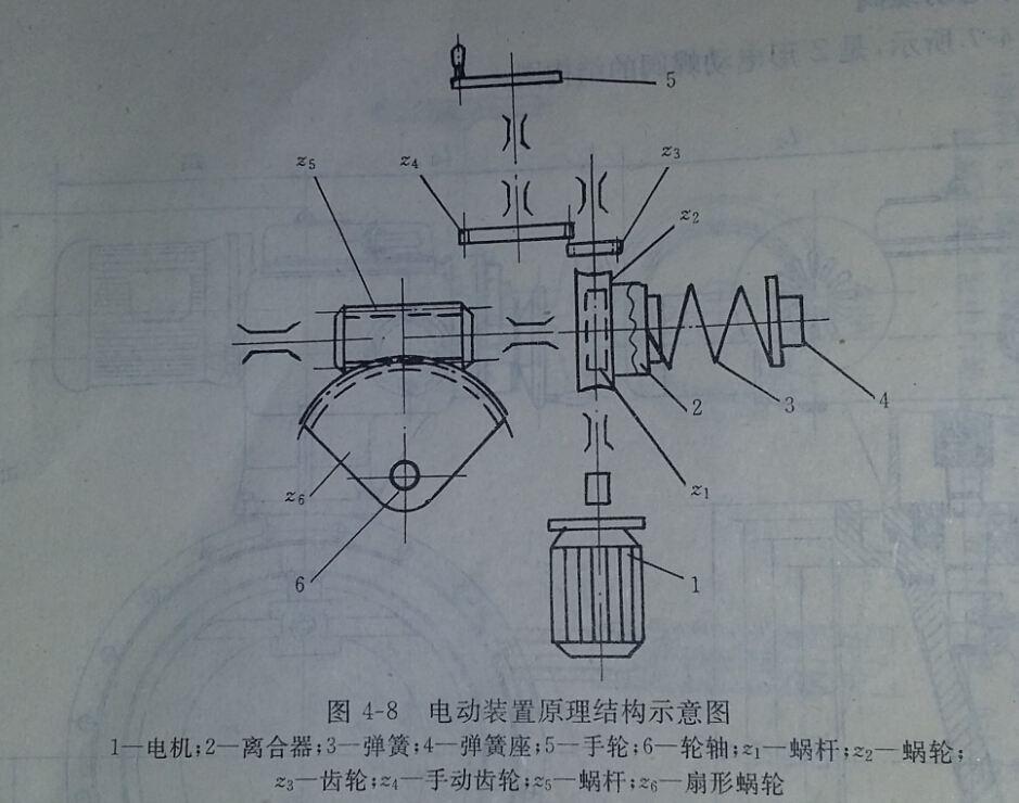 电动蝶阀的工作原理