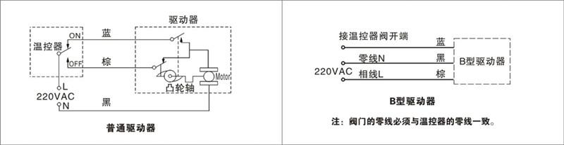df节能型电动三通阀厂家图片